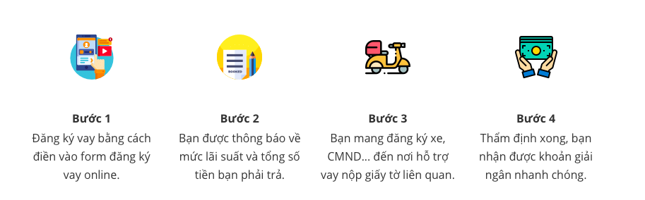 Hướng dẫn vay tiền bằng đăng ký xe online